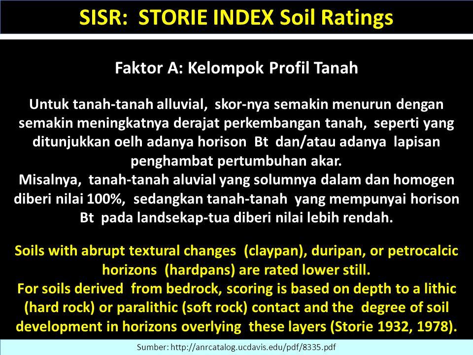 Faktor A: Kelompok Profil Tanah Untuk tanah-tanah alluvial, skor-nya semakin menurun dengan semakin meningkatnya derajat perkembangan tanah, seperti y