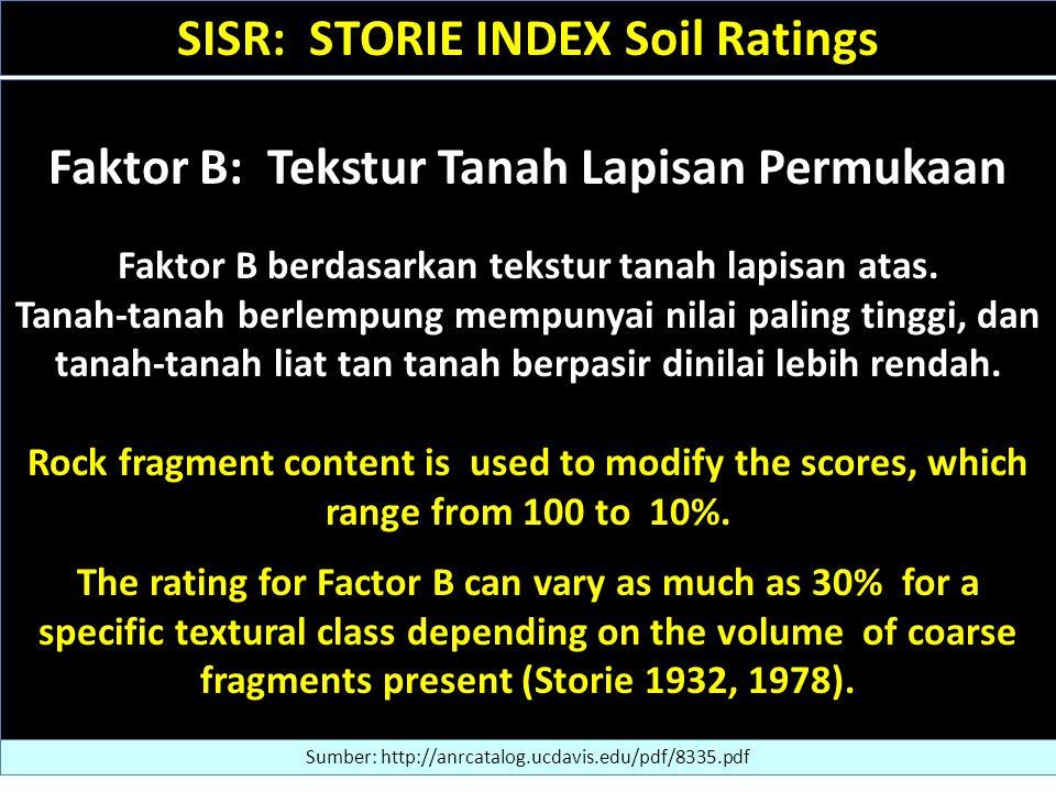 Faktor B: Tekstur Tanah Lapisan Permukaan Faktor B berdasarkan tekstur tanah lapisan atas. Tanah-tanah berlempung mempunyai nilai paling tinggi, dan t
