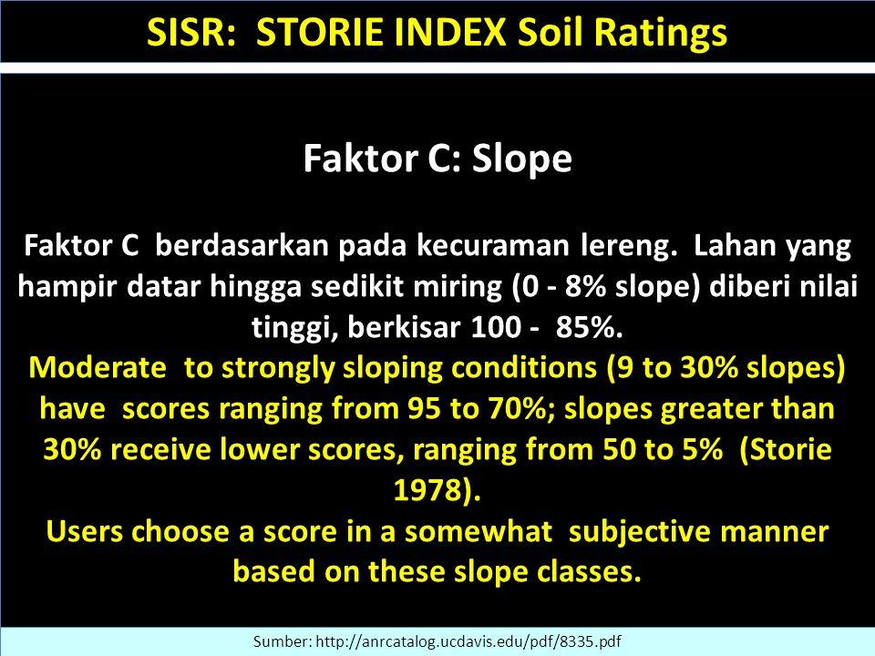 Faktor C: Slope Faktor C berdasarkan pada kecuraman lereng. Lahan yang hampir datar hingga sedikit miring (0 - 8% slope) diberi nilai tinggi, berkisar