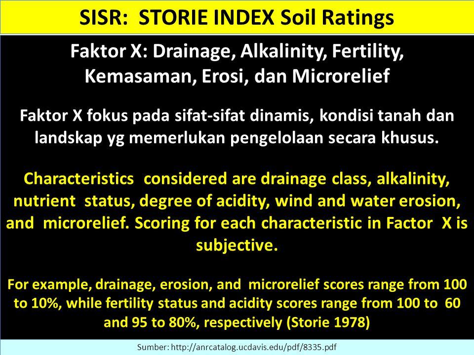 Faktor X: Drainage, Alkalinity, Fertility, Kemasaman, Erosi, dan Microrelief Faktor X fokus pada sifat-sifat dinamis, kondisi tanah dan landskap yg me