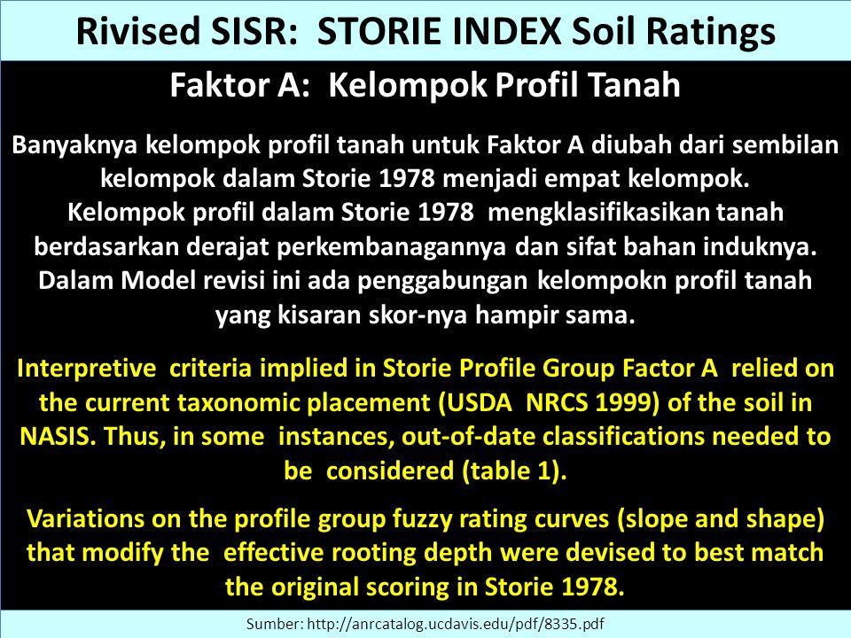 Faktor A: Kelompok Profil Tanah Banyaknya kelompok profil tanah untuk Faktor A diubah dari sembilan kelompok dalam Storie 1978 menjadi empat kelompok.