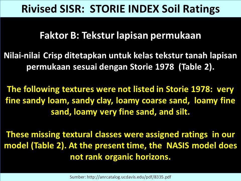 Faktor B: Tekstur lapisan permukaan Nilai-nilai Crisp ditetapkan untuk kelas tekstur tanah lapisan permukaan sesuai dengan Storie 1978 (Table 2). The