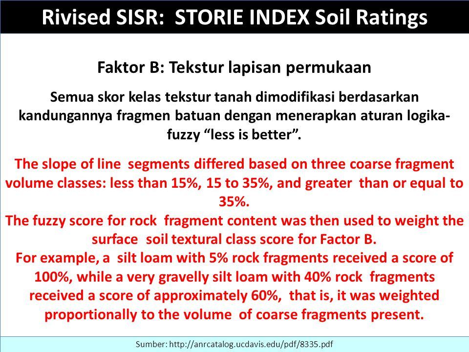 Faktor B: Tekstur lapisan permukaan Semua skor kelas tekstur tanah dimodifikasi berdasarkan kandungannya fragmen batuan dengan menerapkan aturan logik