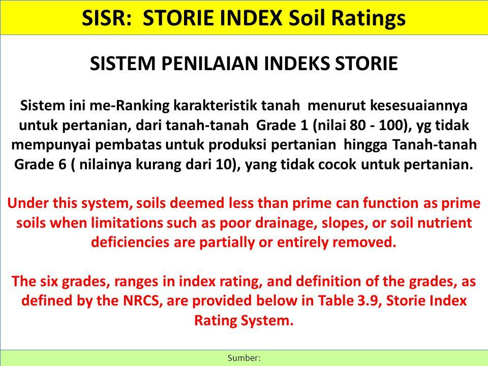 SISTEM PENILAIAN INDEKS STORIE Sistem ini me-Ranking karakteristik tanah menurut kesesuaiannya untuk pertanian, dari tanah-tanah Grade 1 (nilai 80 - 1