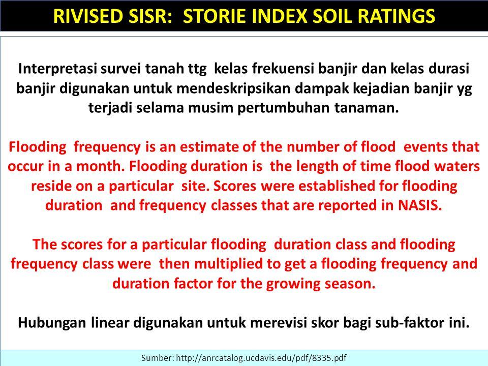 Interpretasi survei tanah ttg kelas frekuensi banjir dan kelas durasi banjir digunakan untuk mendeskripsikan dampak kejadian banjir yg terjadi selama