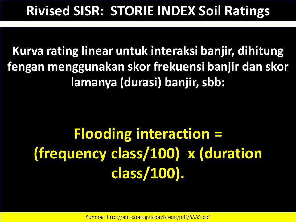 Kurva rating linear untuk interaksi banjir, dihitung fengan menggunakan skor frekuensi banjir dan skor lamanya (durasi) banjir, sbb: Flooding interact