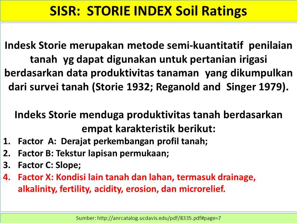 Indesk Storie merupakan metode semi-kuantitatif penilaian tanah yg dapat digunakan untuk pertanian irigasi berdasarkan data produktivitas tanaman yang