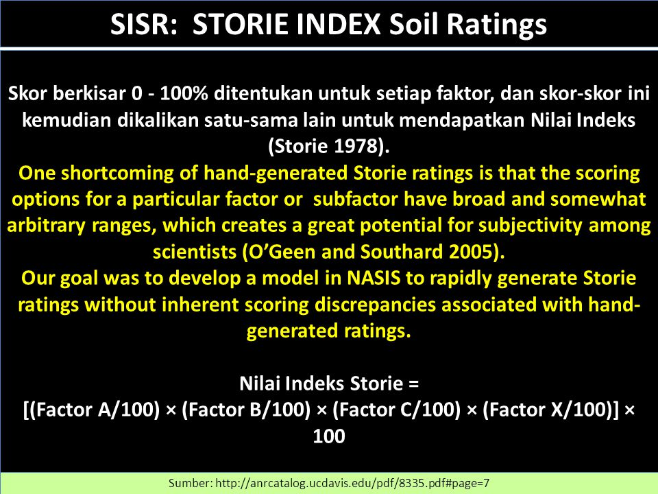 Sumber: SISR: STORIE INDEX Soil Ratings Microrelief: Rata-halus: Smooth100 Channels60-95 hogwallows60-95 low hummocks80-95 high hummocks20-60 dunes10-40