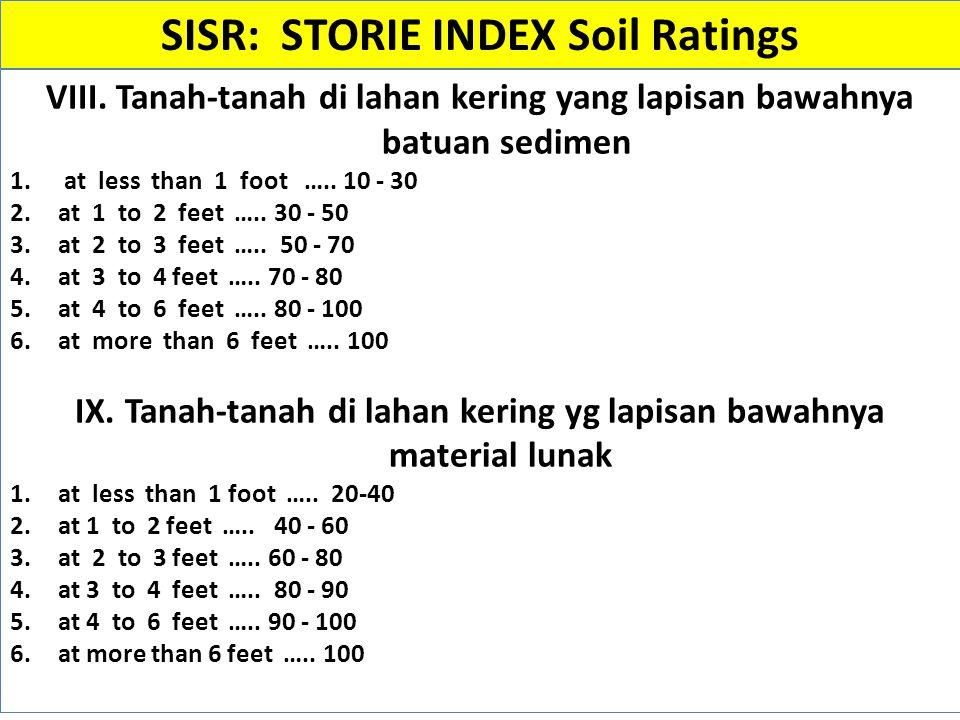 VIII. Tanah-tanah di lahan kering yang lapisan bawahnya batuan sedimen 1.at less than 1 foot ….. 10 - 30 2.at 1 to 2 feet ….. 30 - 50 3.at 2 to 3 feet