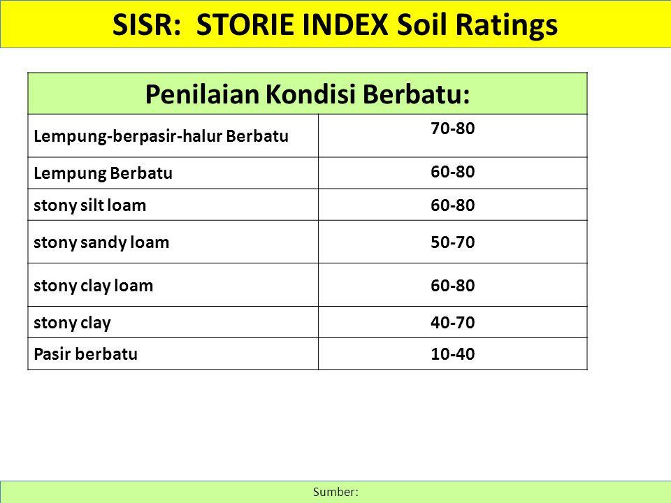 Sumber: SISR: STORIE INDEX Soil Ratings Penilaian Kondisi Berbatu: Lempung-berpasir-halur Berbatu 70-80 Lempung Berbatu 60-80 stony silt loam60-80 sto