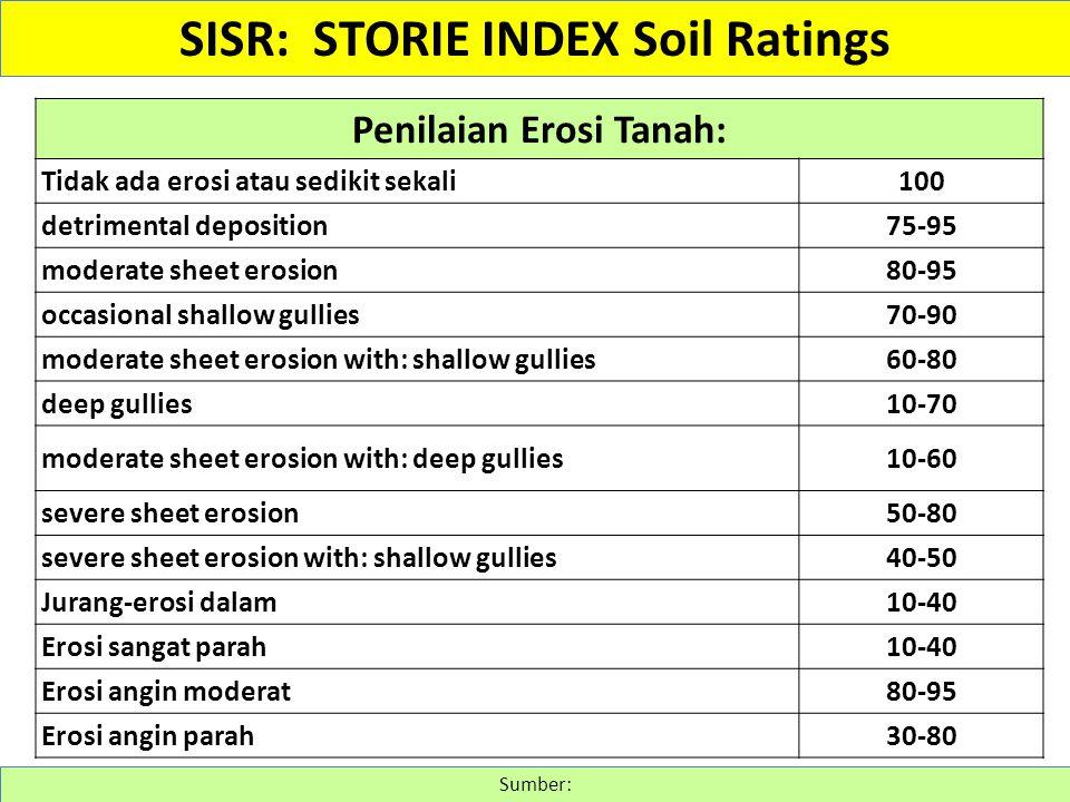 Sumber: SISR: STORIE INDEX Soil Ratings Penilaian Erosi Tanah: Tidak ada erosi atau sedikit sekali100 detrimental deposition75-95 moderate sheet erosi