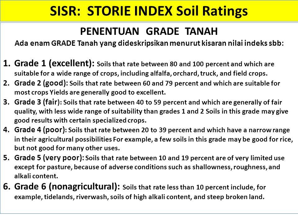 PENENTUAN GRADE TANAH Ada enam GRADE Tanah yang dideskripsikan menurut kisaran nilai indeks sbb: 1.Grade 1 (excellent): Soils that rate between 80 and