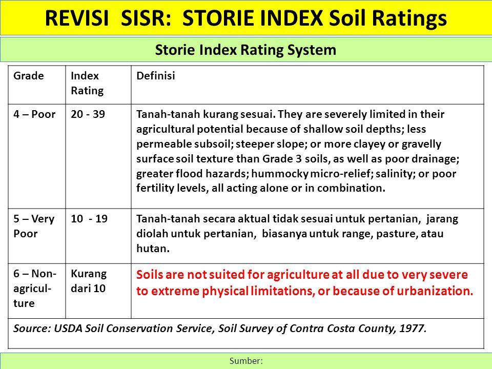 Storie Index Rating System Sumber: REVISI SISR: STORIE INDEX Soil Ratings GradeIndex Rating Definisi 4 – Poor20 - 39Tanah-tanah kurang sesuai.
