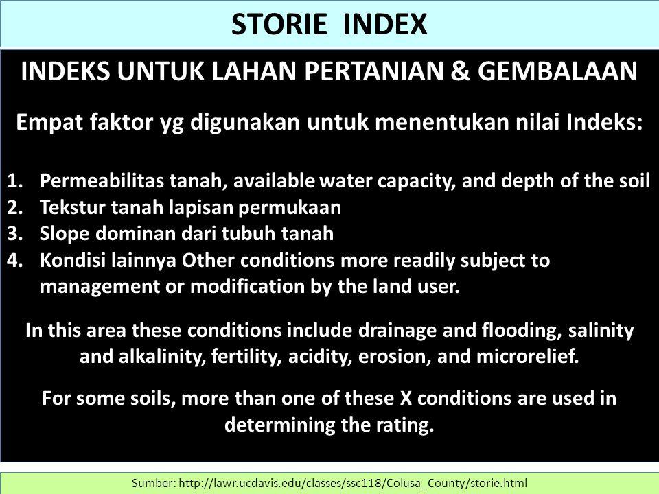 INDEKS UNTUK LAHAN PERTANIAN & GEMBALAAN Empat faktor yg digunakan untuk menentukan nilai Indeks: 1.Permeabilitas tanah, available water capacity, and