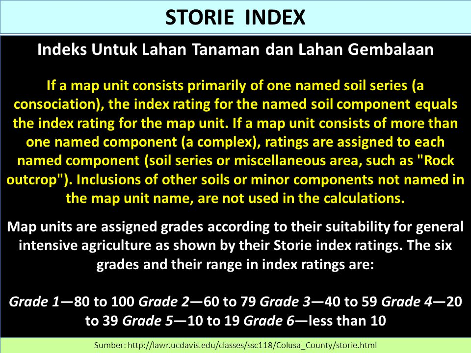 Indeks Untuk Lahan Tanaman dan Lahan Gembalaan If a map unit consists primarily of one named soil series (a consociation), the index rating for the na