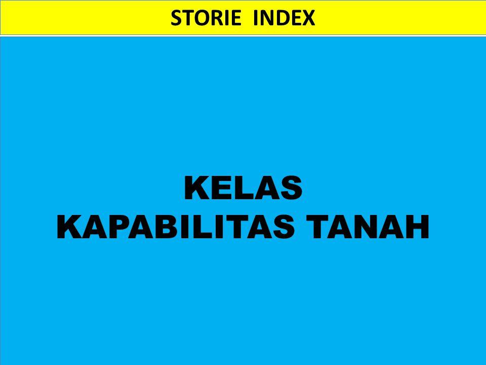 KELAS KAPABILITAS TANAH STORIE INDEX