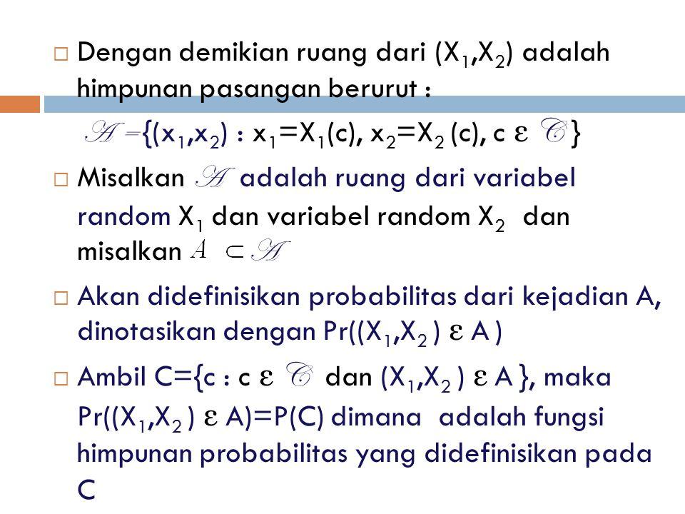  Dengan demikian ruang dari (X 1,X 2 ) adalah himpunan pasangan berurut : A = {(x 1,x 2 ) : x 1 =X 1 (c), x 2 =X 2 (c), c ε C }  Misalkan A adalah r