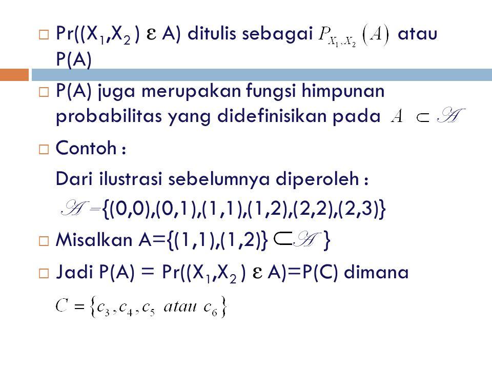 Pr((X 1,X 2 ) ε A) ditulis sebagai atau P(A)  P(A) juga merupakan fungsi himpunan probabilitas yang didefinisikan pada A  Contoh : Dari ilustrasi
