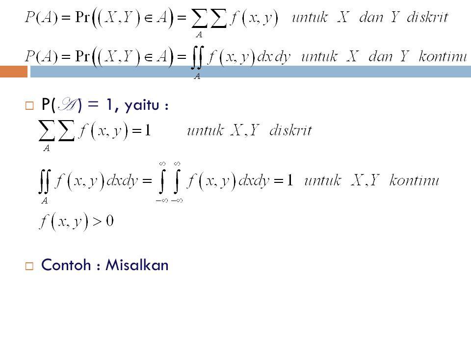  P( A ) = 1, yaitu :  Contoh : Misalkan
