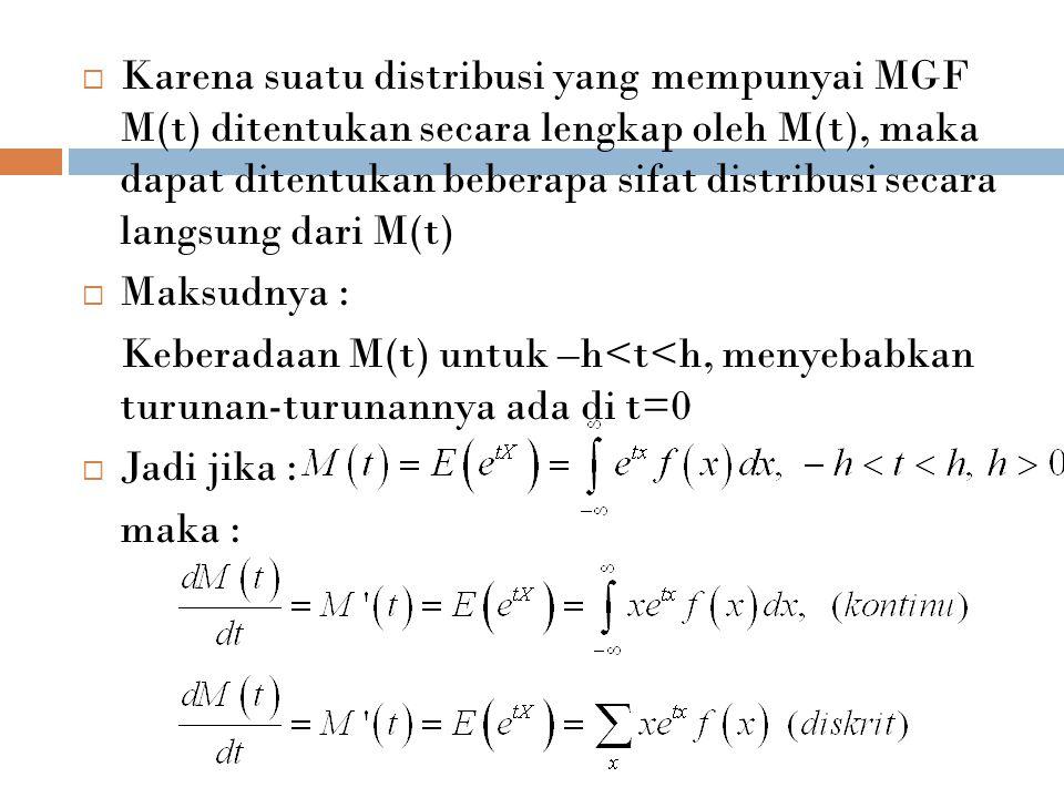  Jika m bilangan bulat positif dan jika adalah turunan ke-m dari M(t) maka :  disebut momen ke-m dari suatu distribusi  Karena M(t) membangkitkan nilai-nilai dari M=1,2,3,… maka M(t) disebut momen generating function