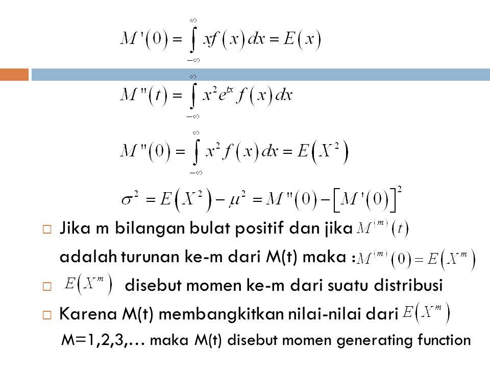  Contoh Diketahui variabel random diskrit X memiliki pdf f(x) Hint : diketahui bahwa deret konvergen ke  MGF dari distribusi ini jika ada, adalah :  Dengan menggunakan uji rasio dapat ditunjukkan bahwa deret tersebut divergen jika t ≥0  Berarti tidak terdapat bilangan positif h sedemkian
