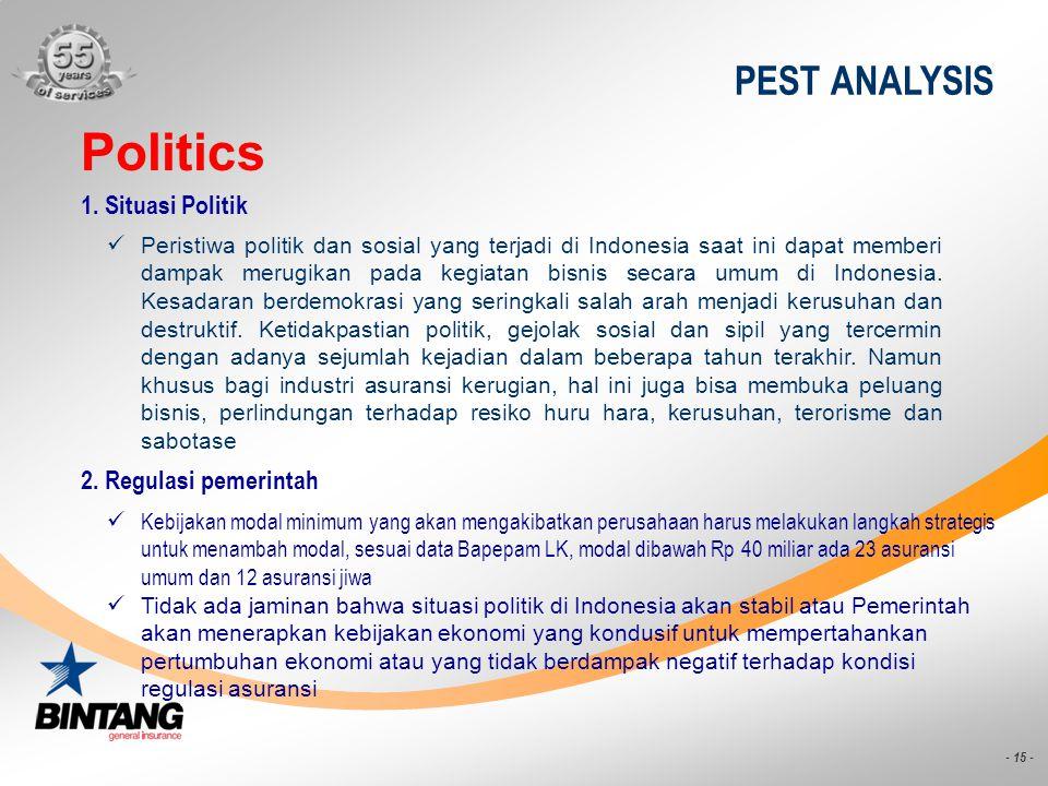 - 15 - PEST ANALYSIS Politics Peristiwa politik dan sosial yang terjadi di Indonesia saat ini dapat memberi dampak merugikan pada kegiatan bisnis seca