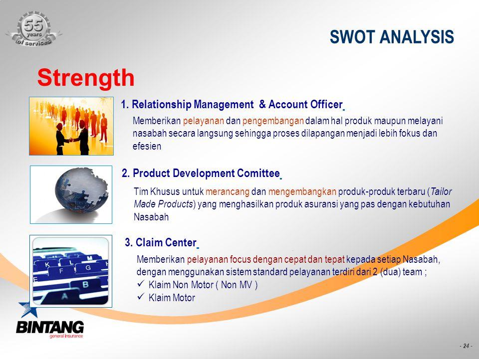- 24 - SWOT ANALYSIS Strength 1. Relationship Management & Account Officer Memberikan pelayanan dan pengembangan dalam hal produk maupun melayani nasa