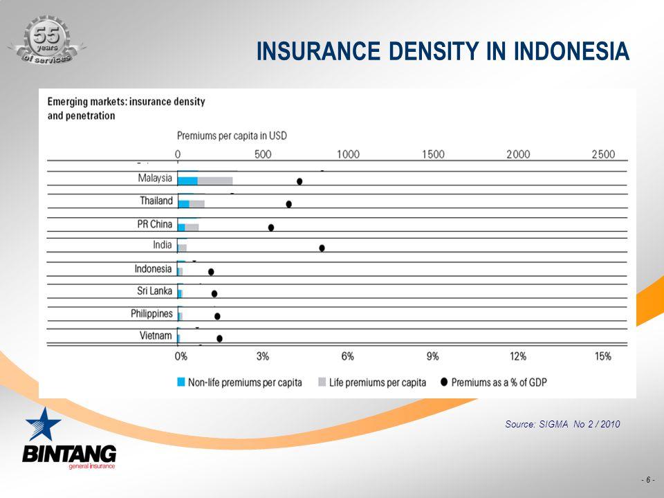 - 27 - SWOT ANALYSIS Weakness Kantor cabang / point of sales masih terkonsentrasi di pulau Jawa 1.
