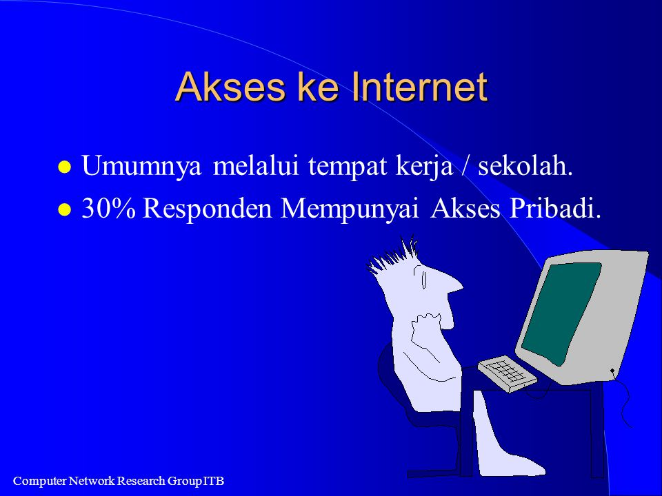 Computer Network Research Group ITB Akses ke Internet l Umumnya melalui tempat kerja / sekolah. l 30% Responden Mempunyai Akses Pribadi.
