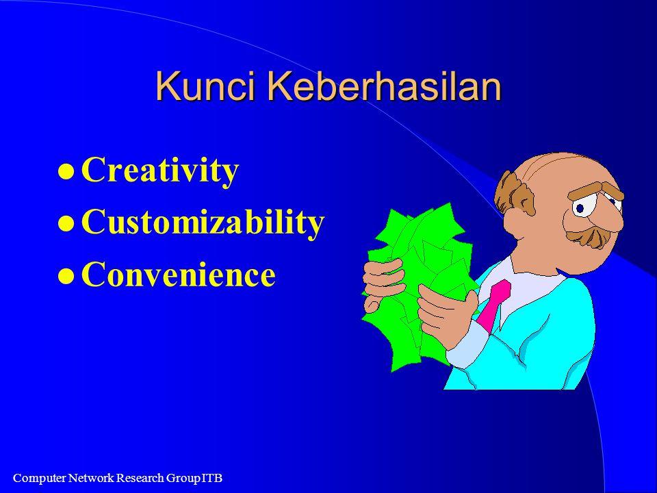 Computer Network Research Group ITB Kunci Keberhasilan l Creativity l Customizability l Convenience