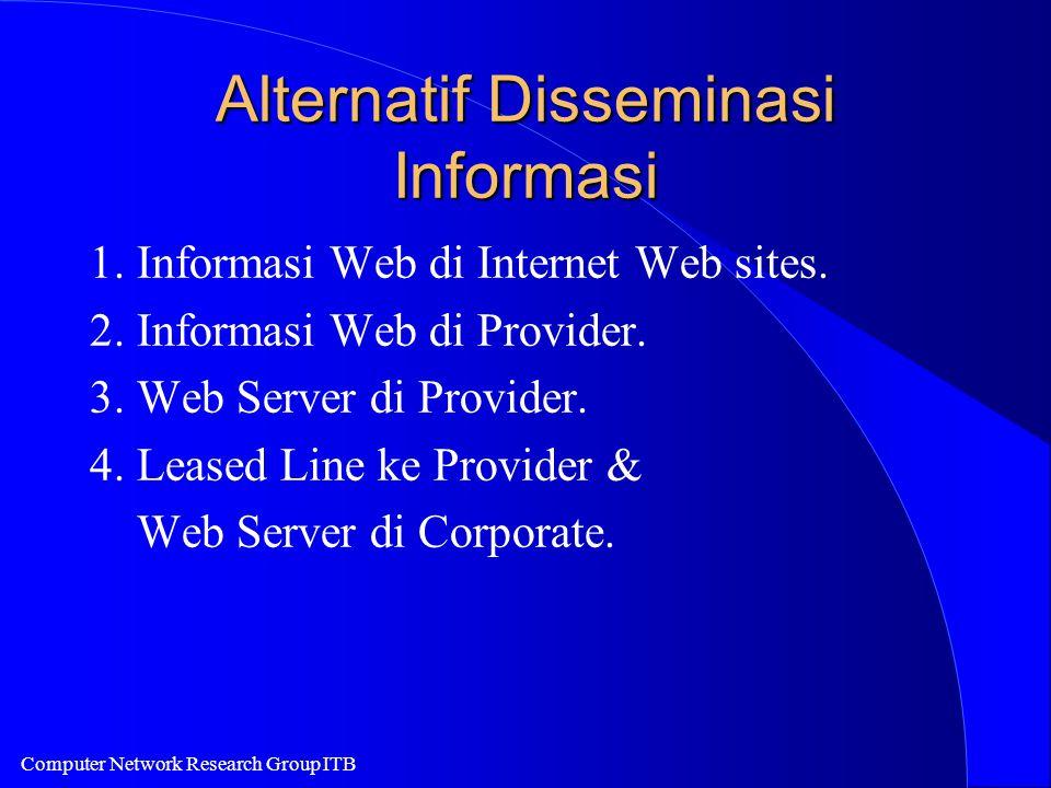 Computer Network Research Group ITB Alternatif Disseminasi Informasi 1. Informasi Web di Internet Web sites. 2. Informasi Web di Provider. 3. Web Serv