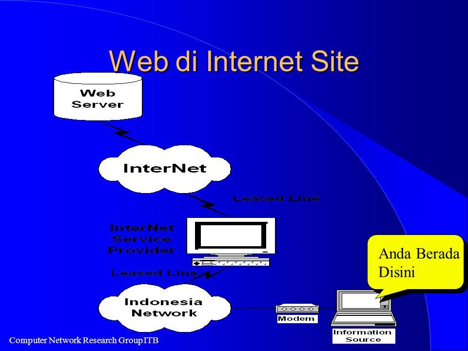 Computer Network Research Group ITB Web di Internet Site Anda Berada Disini