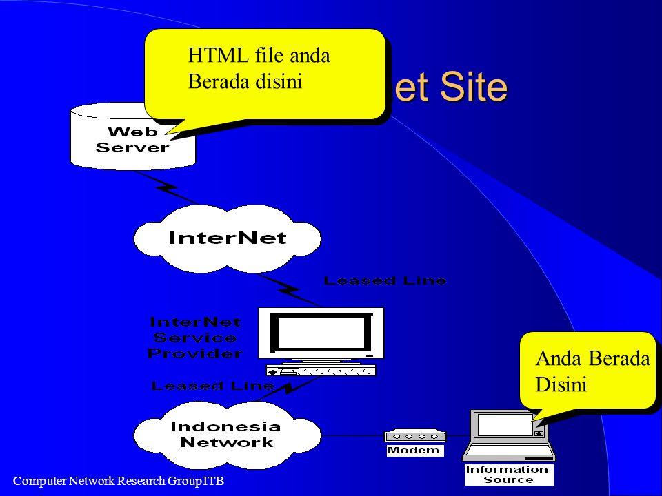 Computer Network Research Group ITB Web di Internet Site Anda Berada Disini HTML file anda Berada disini