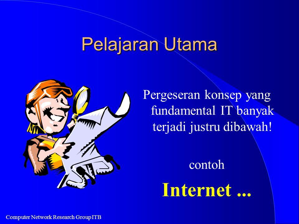 Computer Network Research Group ITB Pelajaran Utama Pergeseran konsep yang fundamental IT banyak terjadi justru dibawah! contoh Internet...