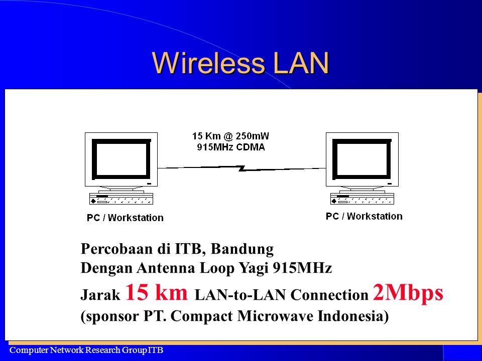 Computer Network Research Group ITB Wireless LAN Percobaan di ITB, Bandung Dengan Antenna Loop Yagi 915MHz Jarak 15 km LAN-to-LAN Connection 2Mbps (sponsor PT.