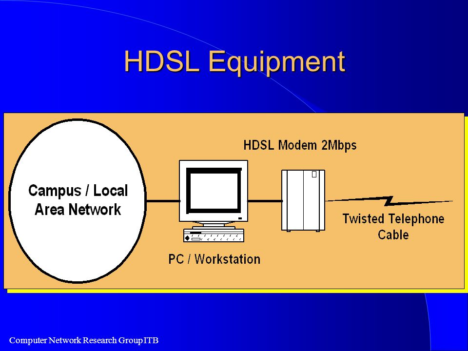 Computer Network Research Group ITB HDSL Equipment