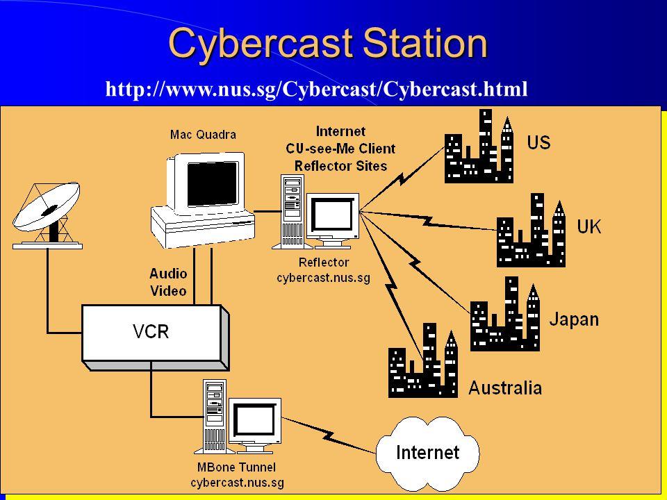 Cybercast Station http://www.nus.sg/Cybercast/Cybercast.html