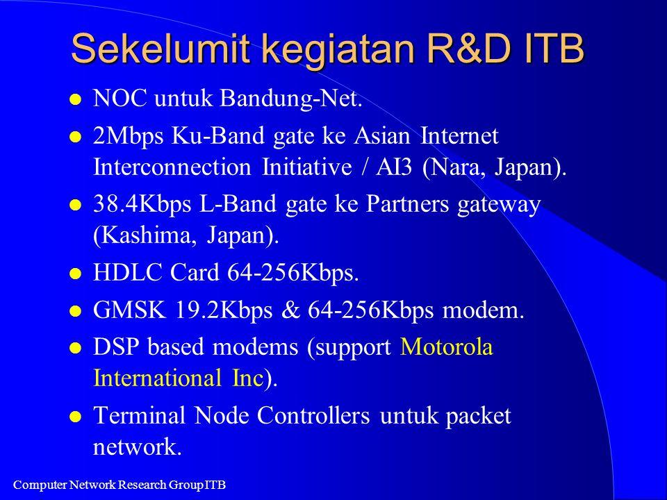 Computer Network Research Group ITB Sekelumit kegiatan R&D ITB l NOC untuk Bandung-Net.
