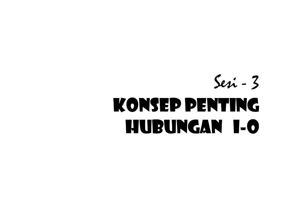 Sesi - 3 KONSEP PENTING HUBuNGAN I-O