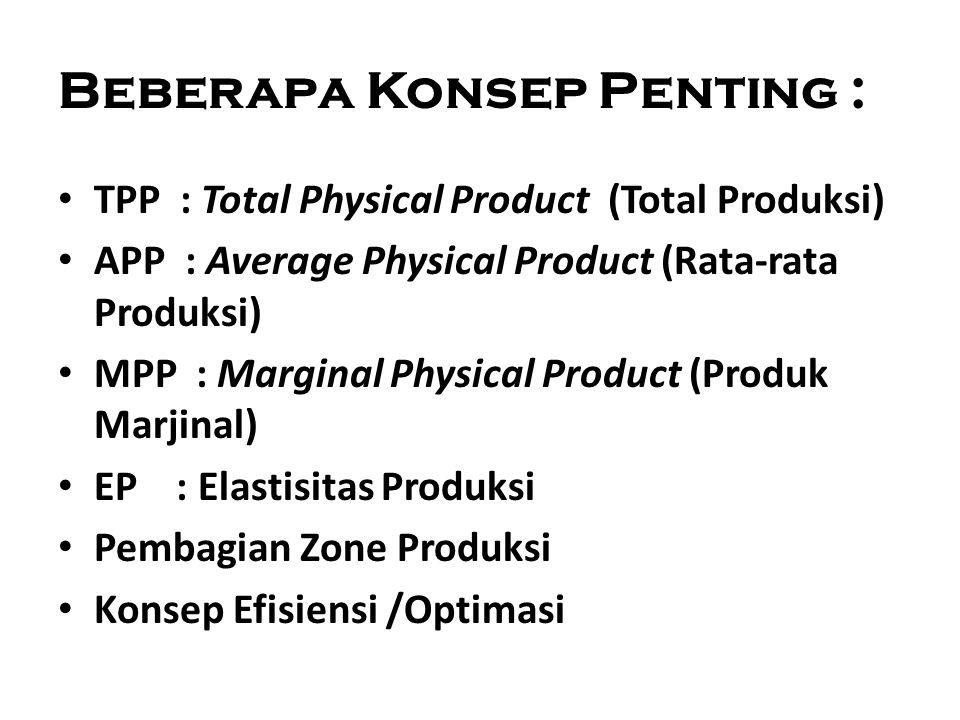 ∆Yi ∆Xi Y X TPP : Y = f (X) Yi Xi 0 Produksi Input MPP = ∆ Yi ∆ Xi APP = Yi Xi TPP, MPP & APP : I : Inflection Point Titik balik kurve dari increasing ke decreasing I
