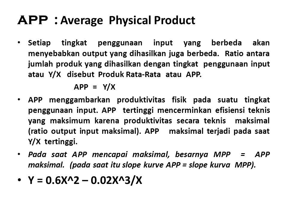 APP : Average Physical Product Setiap tingkat penggunaan input yang berbeda akan menyebabkan output yang dihasilkan juga berbeda. Ratio antara jumlah