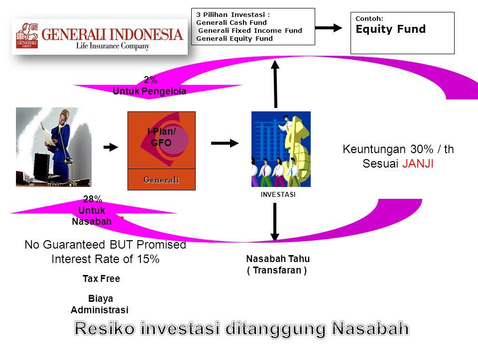 Generali No Guaranteed BUT Promised Interest Rate of 15% Tax Free Biaya Administrasi I-Plan/ GFO INVESTASI Nasabah Tahu ( Transfaran ) 3 Pilihan Inves