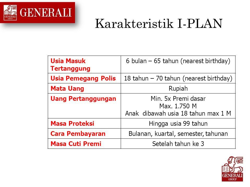 Karakteristik I-PLAN Usia Masuk Tertanggung 6 bulan – 65 tahun (nearest birthday) Usia Pemegang Polis18 tahun – 70 tahun (nearest birthday) Mata UangR