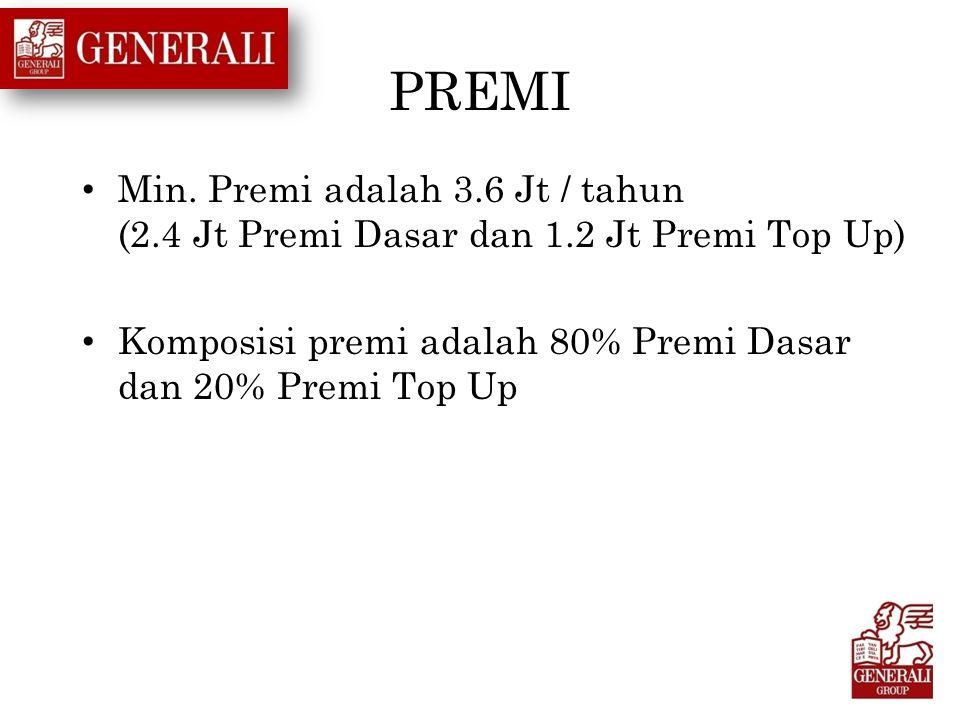 PREMI Min. Premi adalah 3.6 Jt / tahun (2.4 Jt Premi Dasar dan 1.2 Jt Premi Top Up) Komposisi premi adalah 80% Premi Dasar dan 20% Premi Top Up