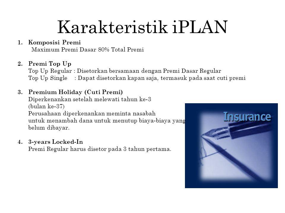Karakteristik iPLAN 1.Komposisi Premi Maximum Premi Dasar 80% Total Premi 2.Premi Top Up Top Up Regular : Disetorkan bersamaan dengan Premi Dasar Regu