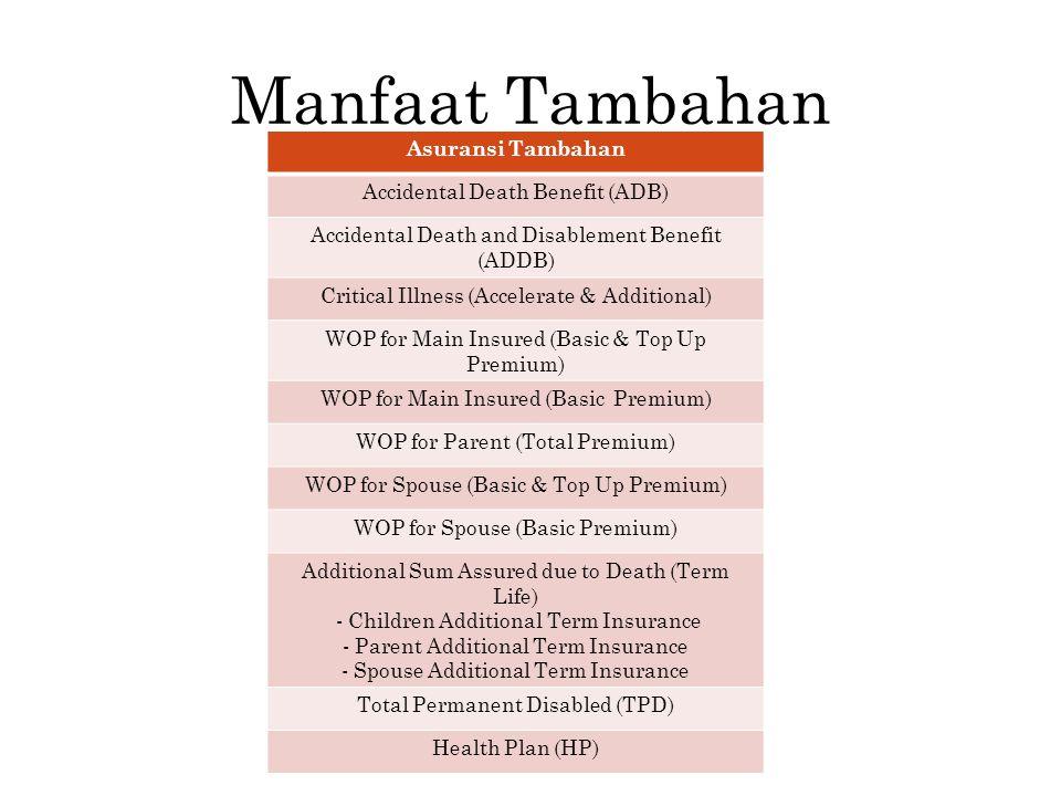 Manfaat Tambahan Asuransi Tambahan Accidental Death Benefit (ADB) Accidental Death and Disablement Benefit (ADDB) Critical Illness (Accelerate & Addit
