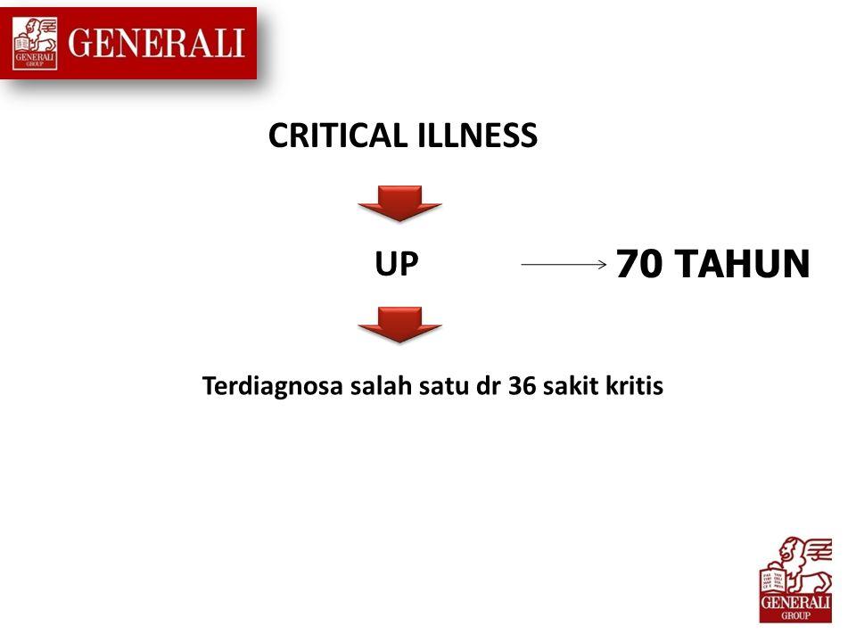 CRITICAL ILLNESS UP Terdiagnosa salah satu dr 36 sakit kritis 70 TAHUN