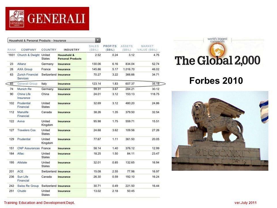 Generali Group merupakan salah satu dari 5 perusahaan jasa keuangan terkemuka di dunia Mengelola dana lebih dari € 400 Milliar Mendapatkan peringkat AAA dari Moody's dan AA dari Standard & Poor As 2010 Training Education and Development Dept.ver.July 2011