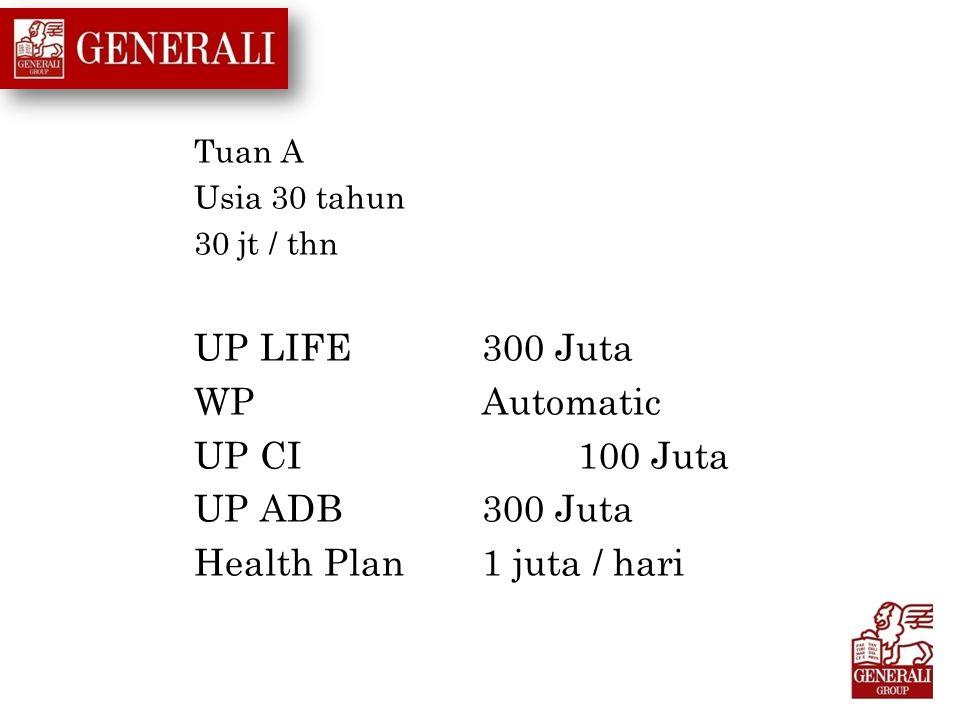 Tuan A Usia 30 tahun 30 jt / thn UP LIFE300 Juta WPAutomatic UP CI100 Juta UP ADB 300 Juta Health Plan1 juta / hari