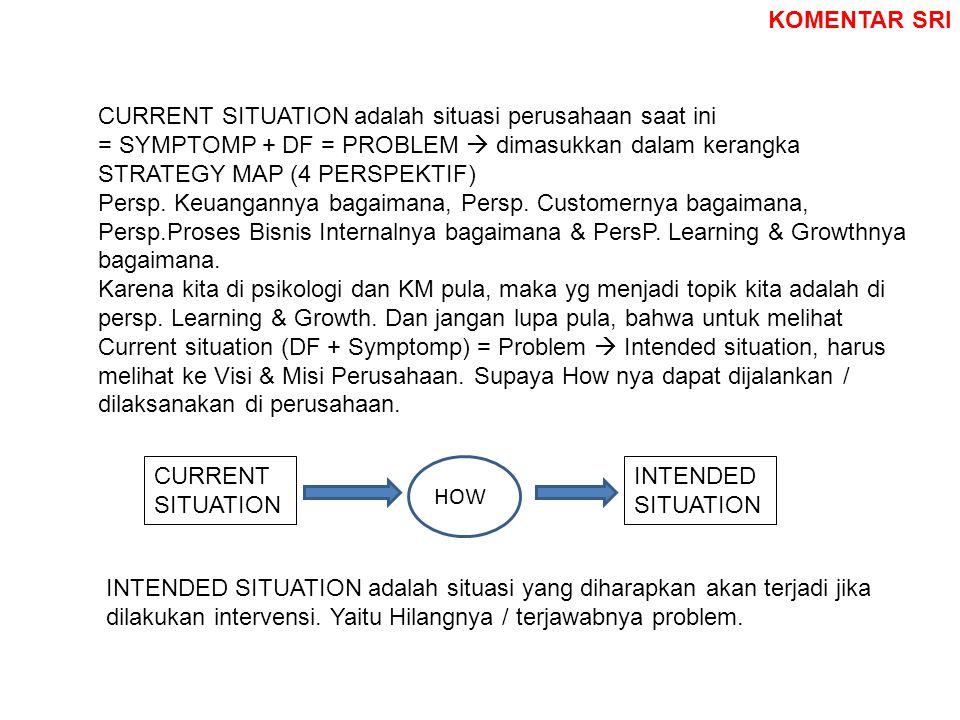 CURRENT SITUATION adalah situasi perusahaan saat ini = SYMPTOMP + DF = PROBLEM  dimasukkan dalam kerangka STRATEGY MAP (4 PERSPEKTIF) Persp.